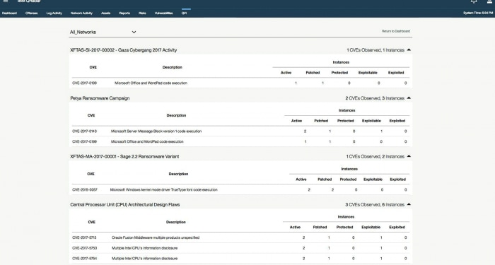 Screen cap of activity report in IBM QRadar