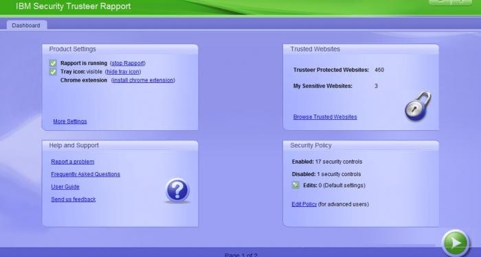 Screen shot of IBM Security Trusteer Rapport dashboard