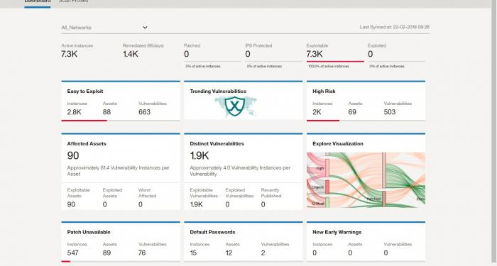 Screen cap of risk analysis dashboard in IBM QRadar